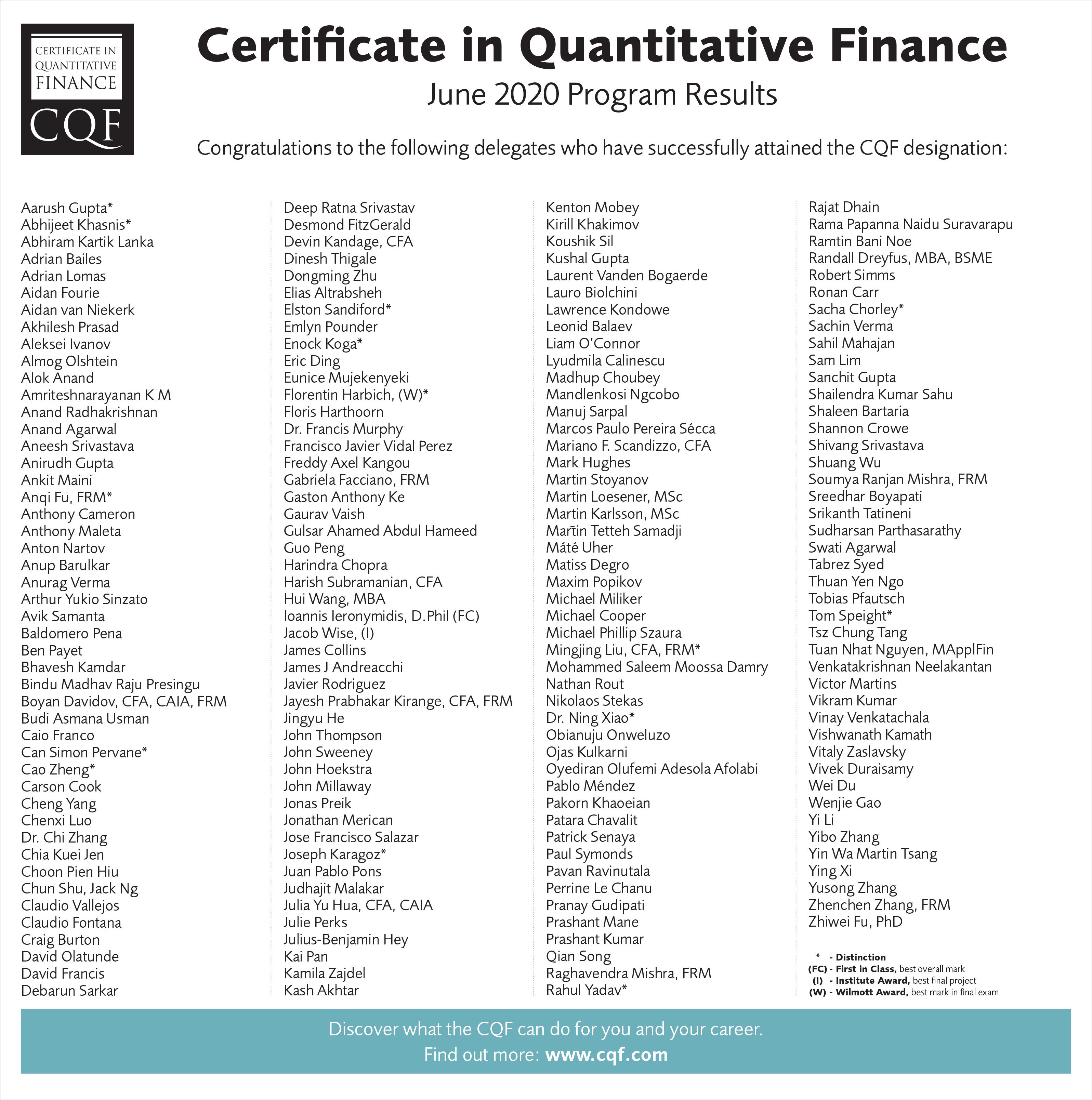 June 2020 CQF Program Graduates